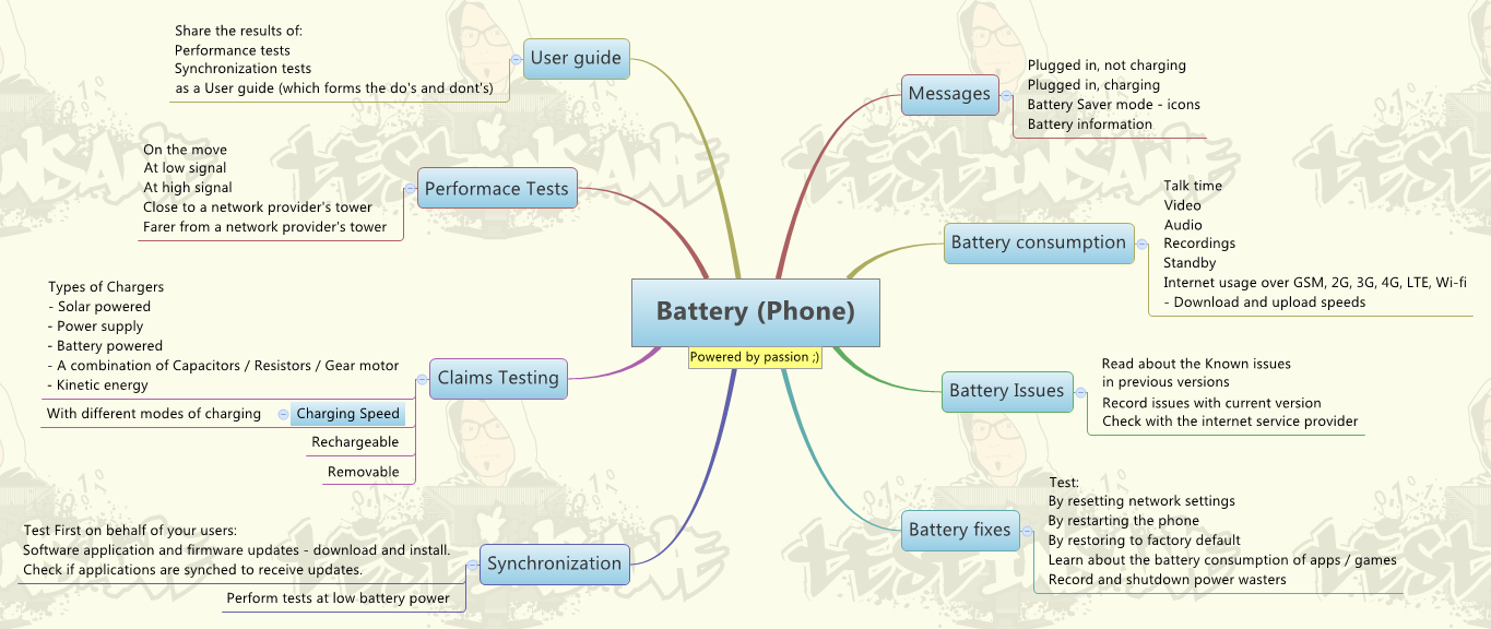 Mobile Phone Battery Related Tests
